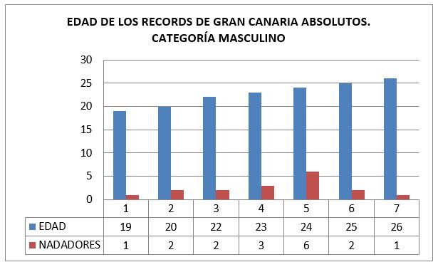 canarias1