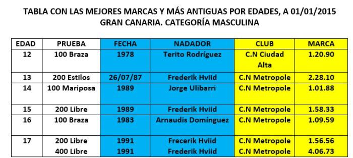 canarias3