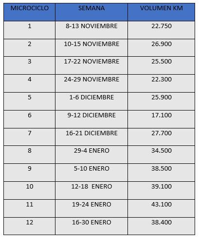 tabla2enero